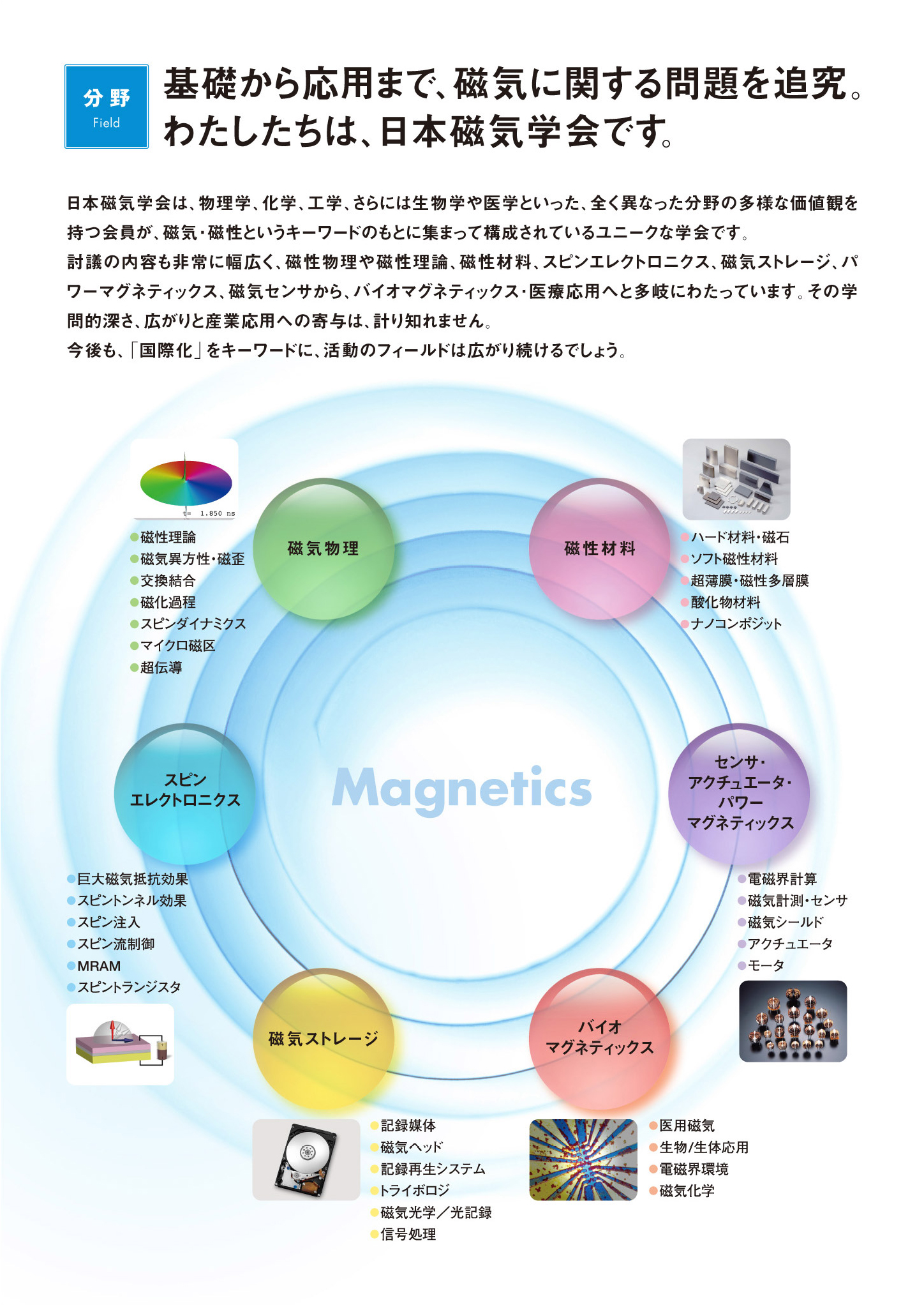 主要な研究分野 | 日本磁気学会